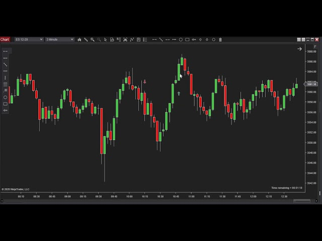 111920 -- Daily Market Review ES CL NQ - Live Futures Trading Call Room