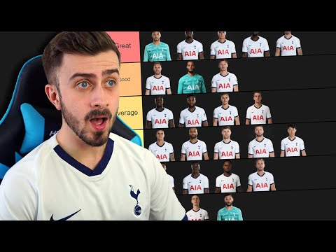 RANKING ALL SPURS PLAYERS THIS SEASON!
