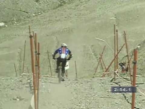 Mountain Bike World Championships - Miles Rockwell