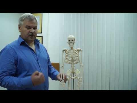 Синдром зап'ястного каналу - ознаки, симптоми і лікування