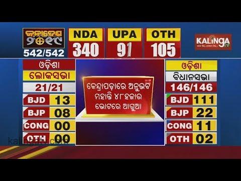 BJD Leads in Bijepur Kandhamal & Kendrapara Lok Sabha constituency