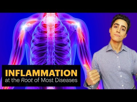 what-is-inflammation?