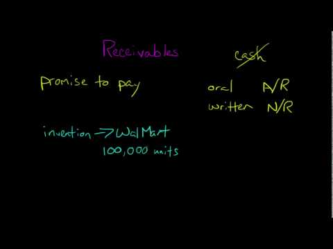 Receivables (Financial Accounting)