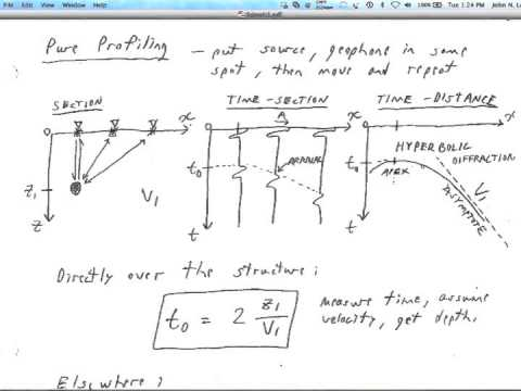 Lecture 7: Seismic Reflection 1