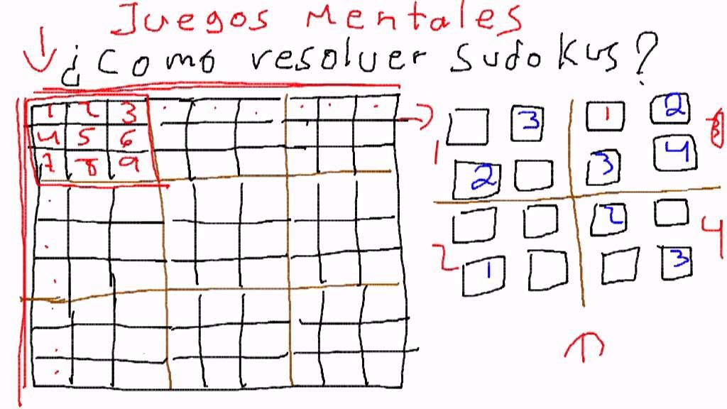 Juegos Mentales  Como Resolver Sudokus Youtube