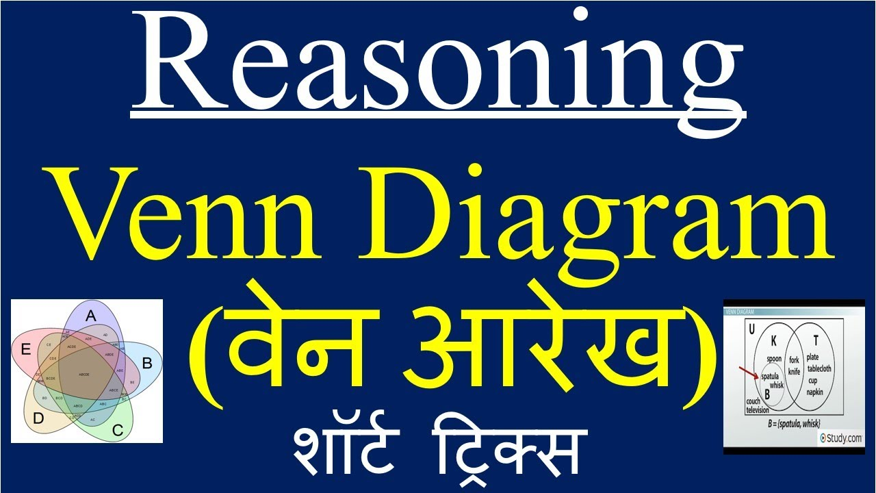 Venn Diagram Reasoning Short Tricks In Hindi À¤µ À¤¨ À¤†à¤° À¤– À¤¹ À¤¦ À¤® For Ssc Cgl Bank Railways Youtube