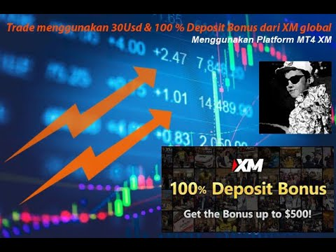 Global forex general trading &