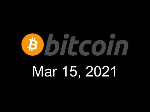 Bitcoin - Mar 15, 2021 (Statistics)