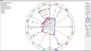 Capricorn New Moon Solar Eclipse Jan 5 2019 - Reset for Govt, Power and Control