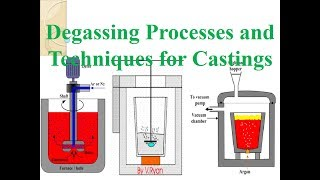 Degassing Processes and Techniques | Gas Purging | Graphite lancing | Rotary Impeller | Table
