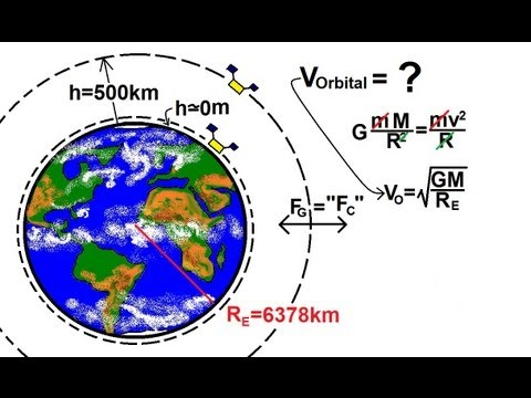 Physics - Mechanics: Gravity (14 of 20) Orbital Velocity