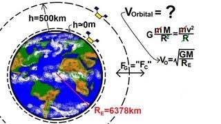 Physics - Mechanics: Gravity (14 of 20) Orbital Velocity