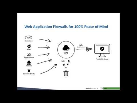 Web Application Firewall: The Ultimate Way To Protect Your AWS Web Applications