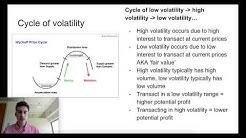 Mastering Volatility with VCI