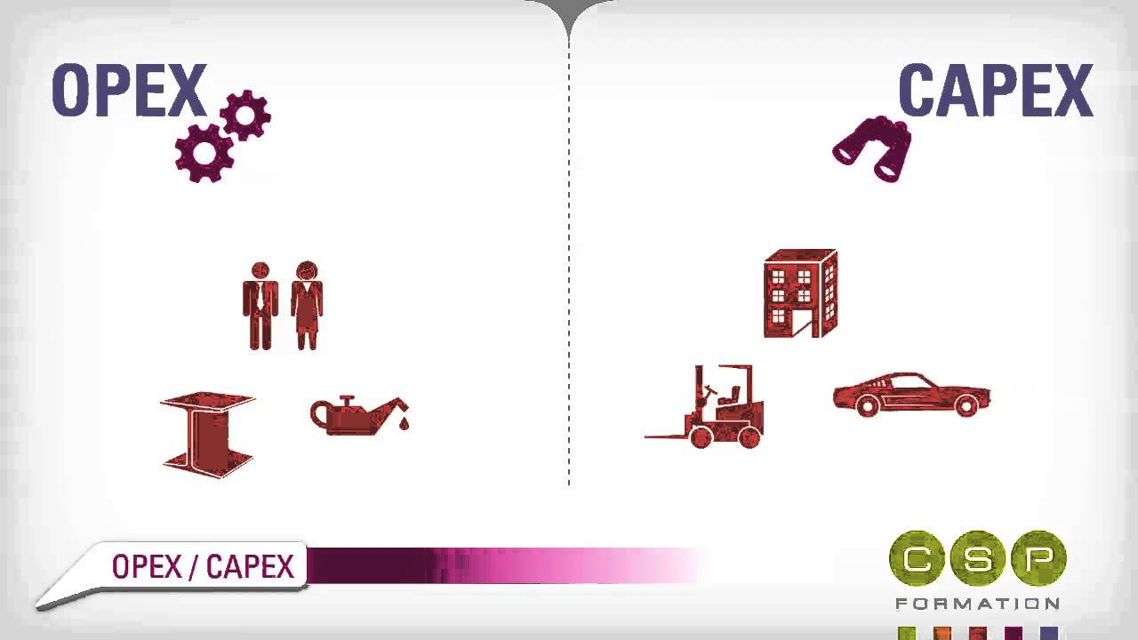 OPEX CAPEX - Vidéo Gros mot en Finance - YouTube