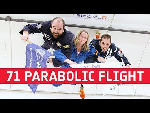 ESAs 71st parabolic flight campaign experiments
