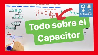 El Capacitor modelo ideal | Capacitores e Inductores