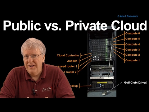 Public vs. Private Cloud Deployment & Cost Analysis