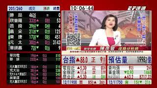 20191213 1000 陳彥蓉 股市A指標 thumbnail