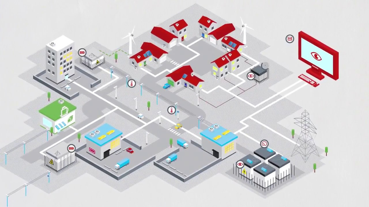 Active Network Management for a smarter powergrid