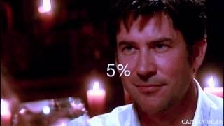 Stargate: Atlantis - John Sheppard - remember the name