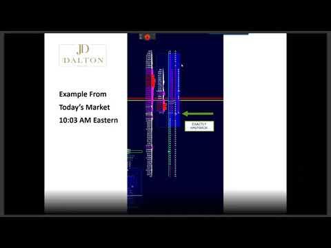 James Dalton - Scalping With The Market Profile