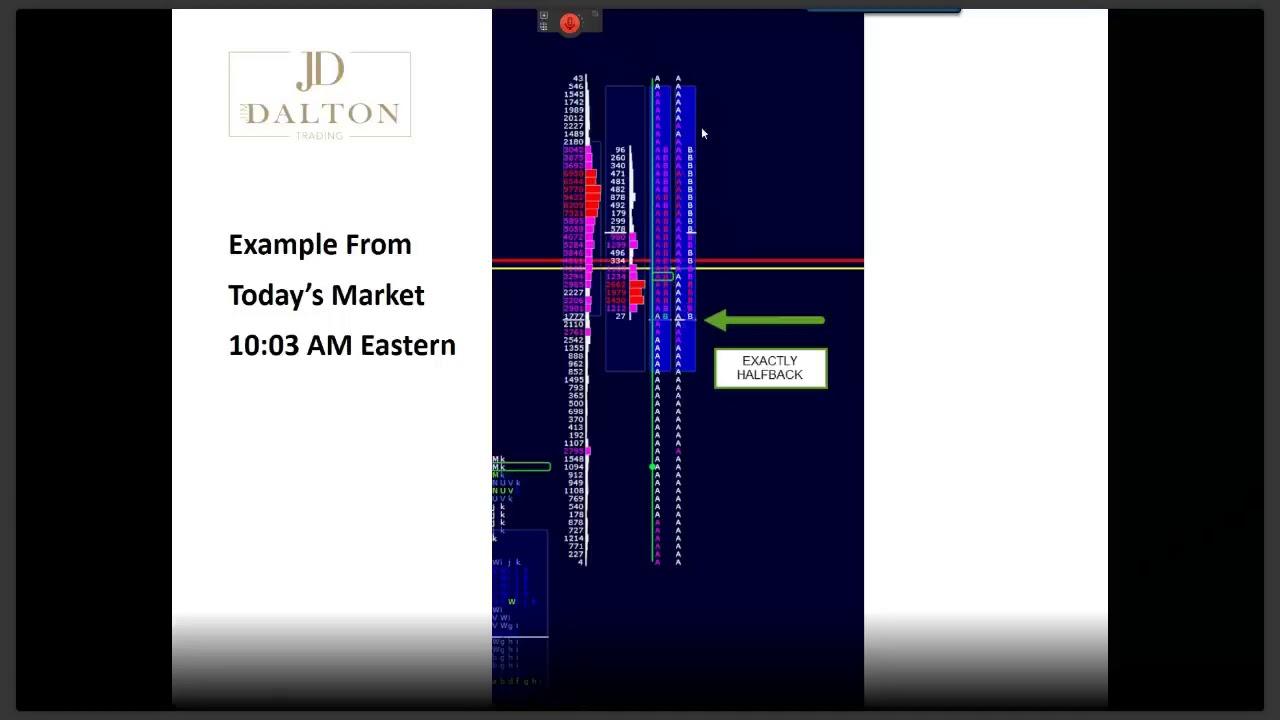 James Dalton Market Profile Pdf