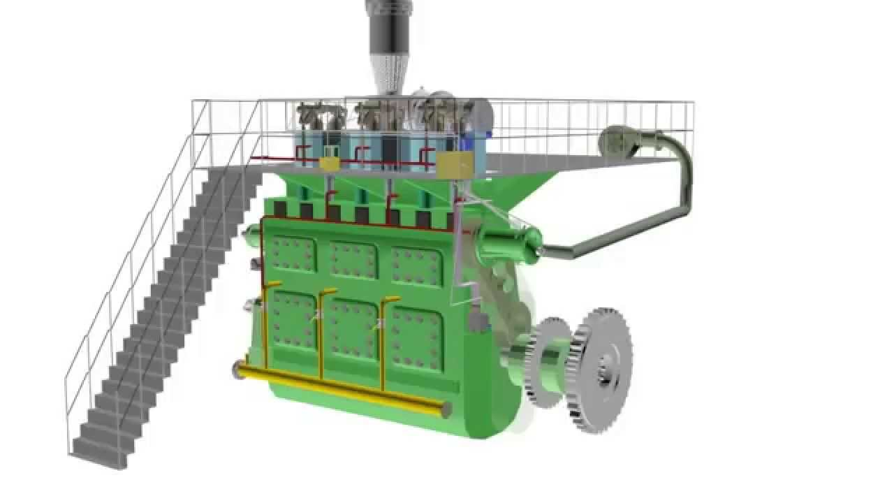 MARINE 2 Stroke Diesel Engine 3d Animation