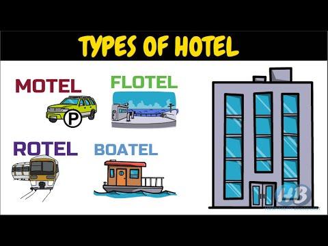 TYPES OF HOTEL: Motel, Flotel, Rotel, Boatel
