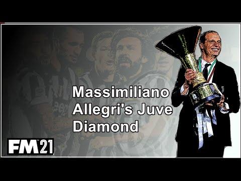 Max Allegri's Juventus diamond 2014/15 for FM21.