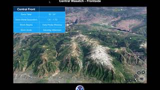 Mountain Weather Briefing for Utah's Wasatch and Uinta Mountains