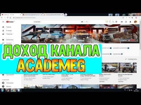 Доход канала AcademeG на Youtube