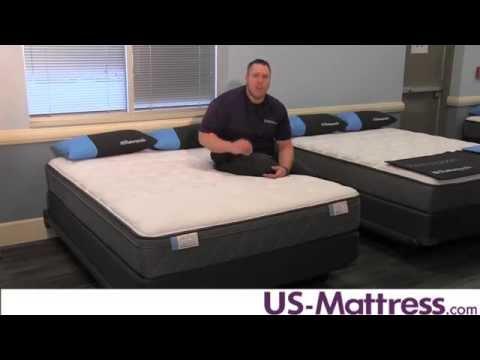 Sealy Posturepedic Main Stable Cushion Firm Euro Top Mattress
