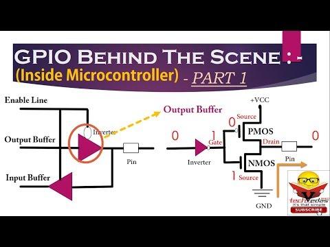 How GPIO works | General Purpose Input Output | GPIO Behind The Scene