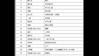 2016年-第3周-kkbox台語音樂人氣榜-莊心妍-花開等花謝 - 台語版