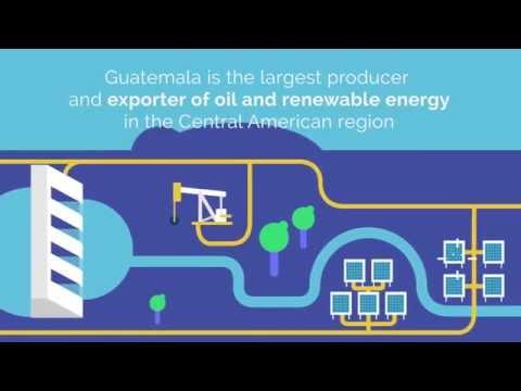 Invest in Guatemala | Productive Guatemala
