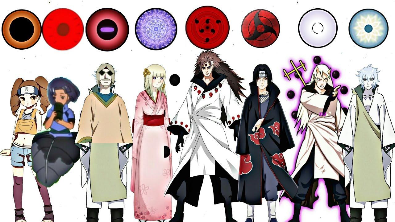 Narutotop 50 Strongest Dojutsu Eye Users Rinnegantenseigan