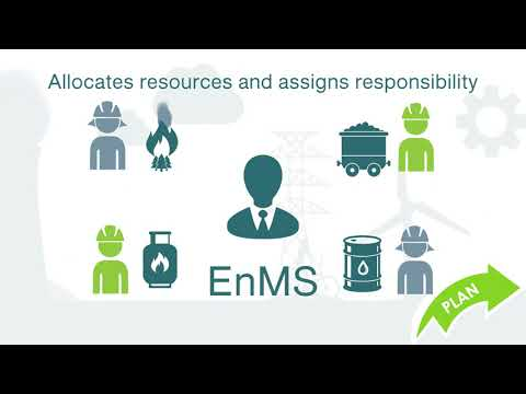 Energy Management Systems UNIDO shared by MOUSTADAMA Palestine