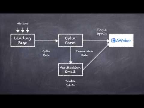 Email Marketing Basics Part 1