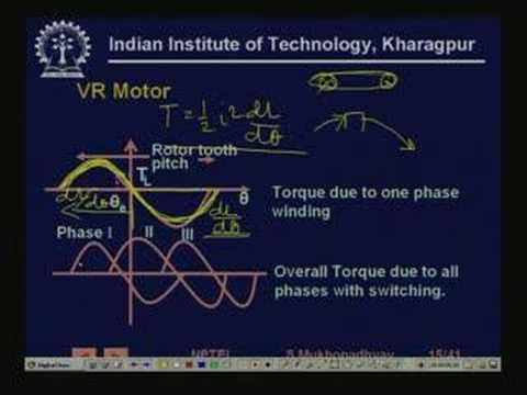 Lecture - 35 Step Motor Drives BLDC Drives