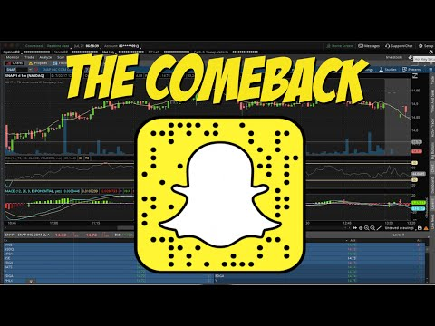 The Comeback Of Snapchat Stock (SNAP) | Penny Stock Investor