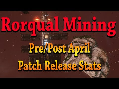 Rorqual Mining - Pre/Post April Patch Release - EVE Online