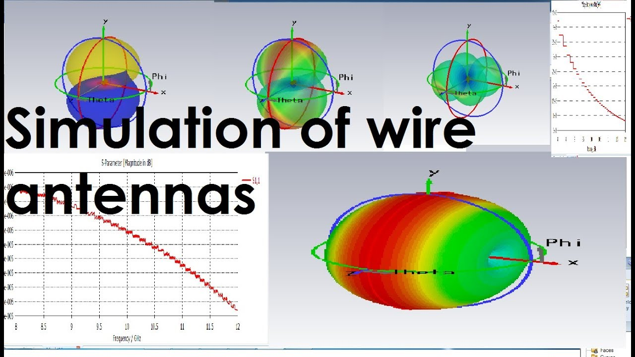 How to Simulate Wire Antennas using CST Microwave Studio (CST MWS)