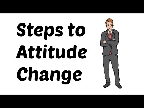 5 Steps To Attitude Change By Shiv Khera From You Can Win Hindi