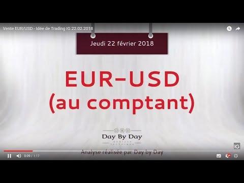 Vente EUR/USD - Idée de Trading IG 22.02.2018