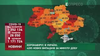 Коронавірус в Украі ні статистика за 1 березня