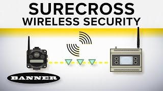 Sure Cross Wireless Solutions Keep Your Network & Data Secure