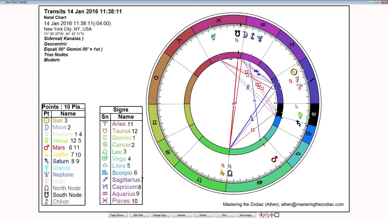 venus january 7 astrology
