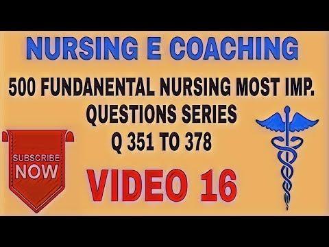 MOST IMP. QUESTIONS OF FUNDAMENTAL NURSING