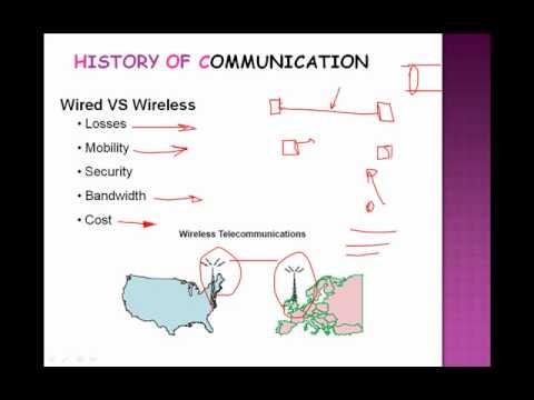 شرح حول تقنيه GSM